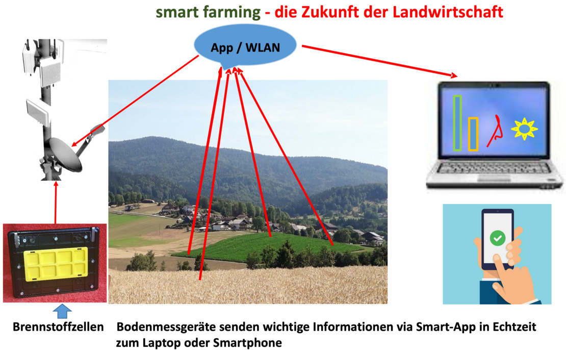 kuenstliche_intelligenz-smart_farming